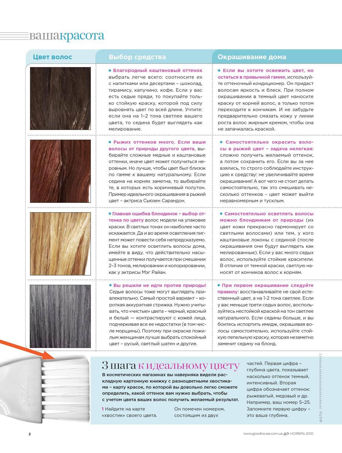 Как покрасить волосы с помощью кофе? 24 фото как сделать покраску седых волос хной и кофе в домашних условиях? рецепты и верные пропорции