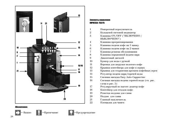 Кофемашина jura impressa f50 classic - характеристики, техническое описание в интернет-магазине м.видео - москва