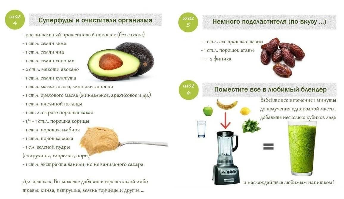 Готовим смузи с семенами льна – рецепты с фруктами, ягодами и овощами