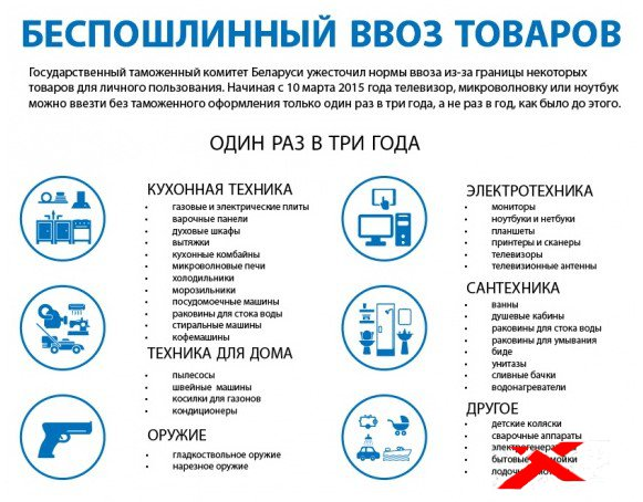 Таможенные правила узбекистана в 2020 году