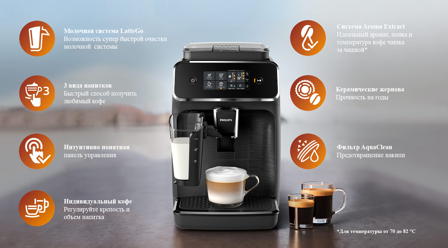 Кофемашины philips — изысканный напиток в домашних условиях