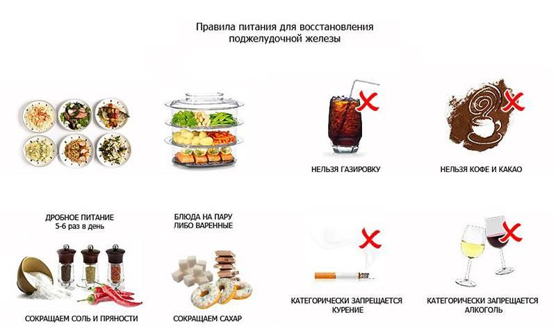 Кофе при панкреатите: можно ли пить напиток и как его выбрать