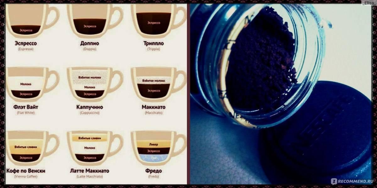 Сколько чашек кофе пить в день без вреда для здоровья