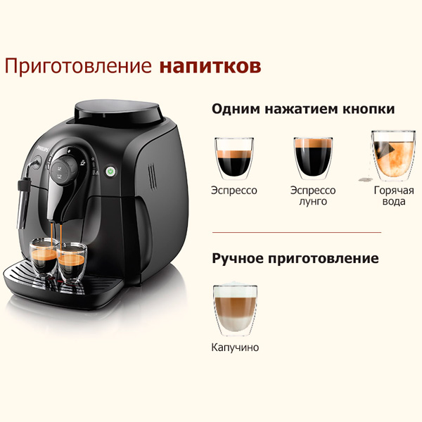 Как выбрать лучшую из кофемашин philips: классификация, правила подбора, рейтинг и обзор 6 популярных моделей серий 3000, 3100 и 4000, их плюсы и минусы