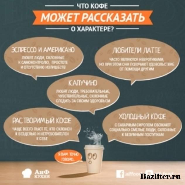 10 фактов о кофе, о которых не знают даже самые отъявленные кофеманы