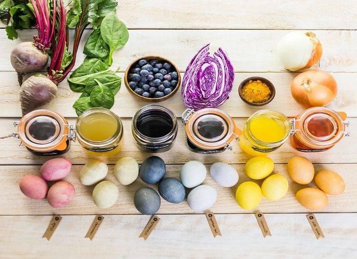 Как покрасить яйца на пасху натуральными красителями (без химии)