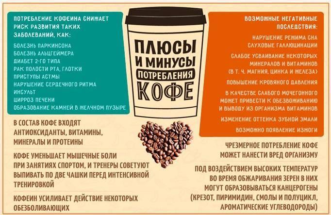 Кофе при панкреатите: можно ли пить с молоком или нет, влияние на поджелудочную железу