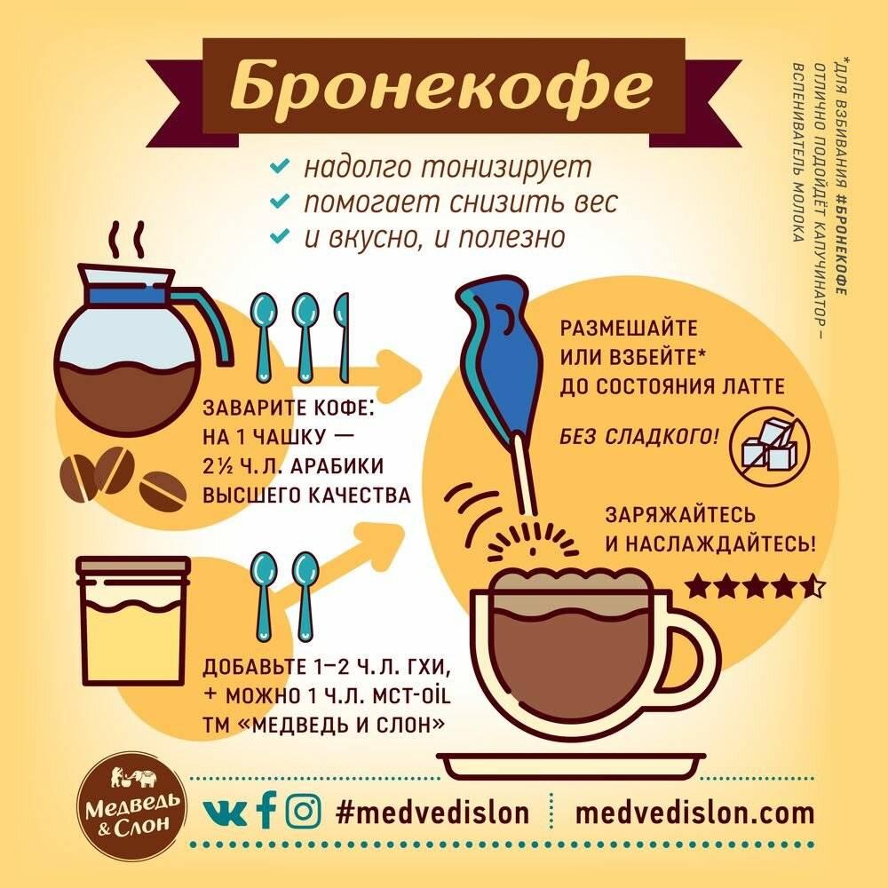 Кофе с кокосовым молоком: топовые рецепты, калорийность, в чём польза