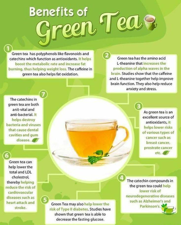 Все о похудении на напитке императоров – диета на зеленом чае