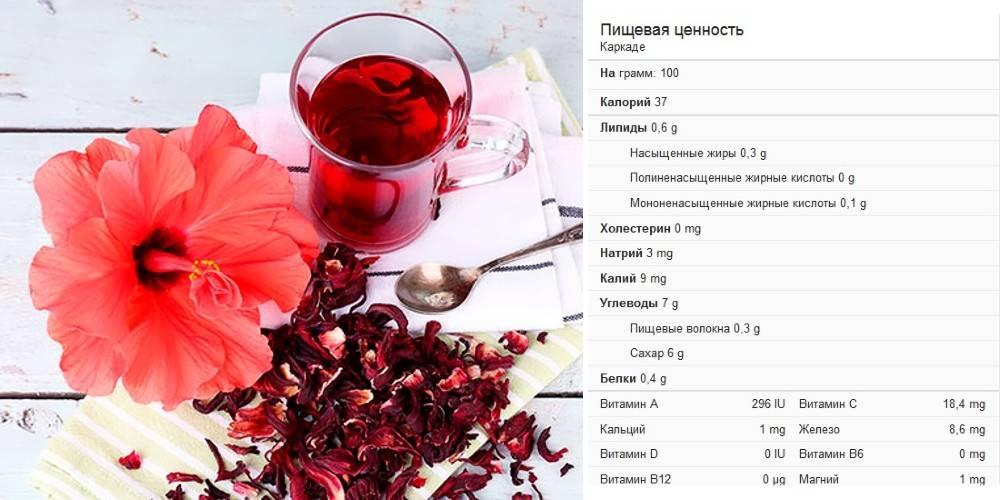 Чай каркаде для похудения, полезные свойста и отзывы врачей