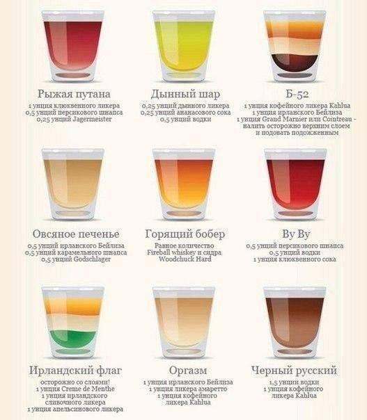 Кофе с ликером: 8 рецептов