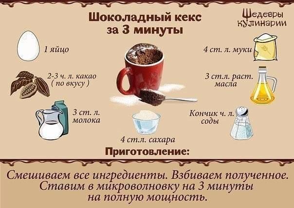 3 способа сварить вкусный кофе в микроволновке