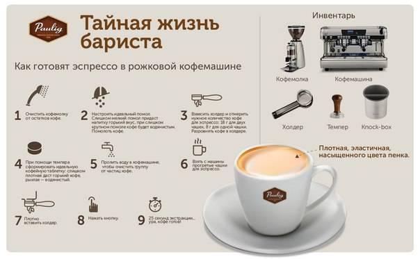 Кофе с перцем: рецепты, добавление корицы, куркумы, чеснока