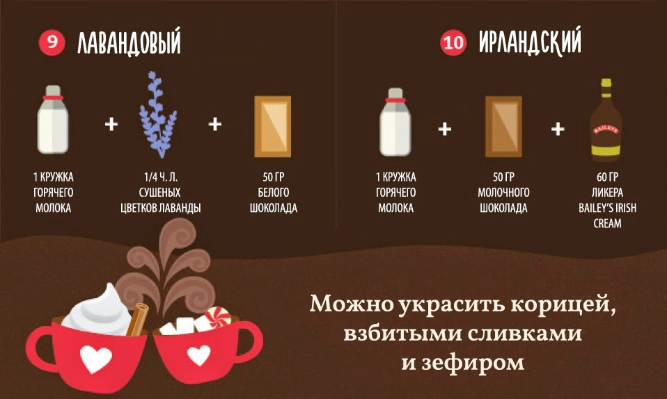 Как в домашних условиях сделать шоколад?