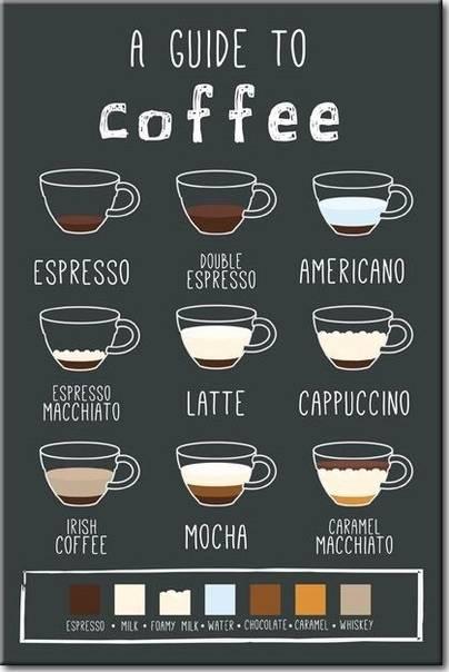 Кофе американо — что это такое, рецепт и способы приготовления напитка