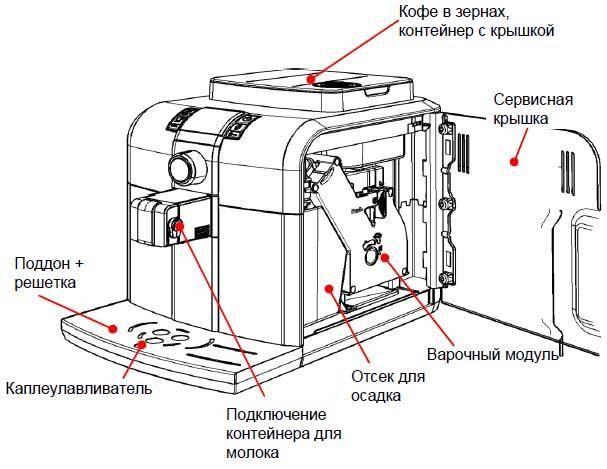 Как работает пароочиститель: принцип работы устройства