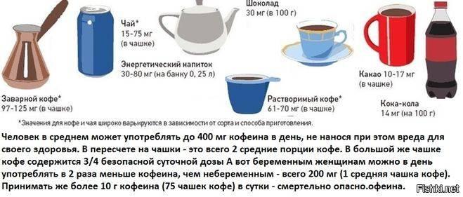 Какой кофе лучше молотый или растворимый, что полезнее