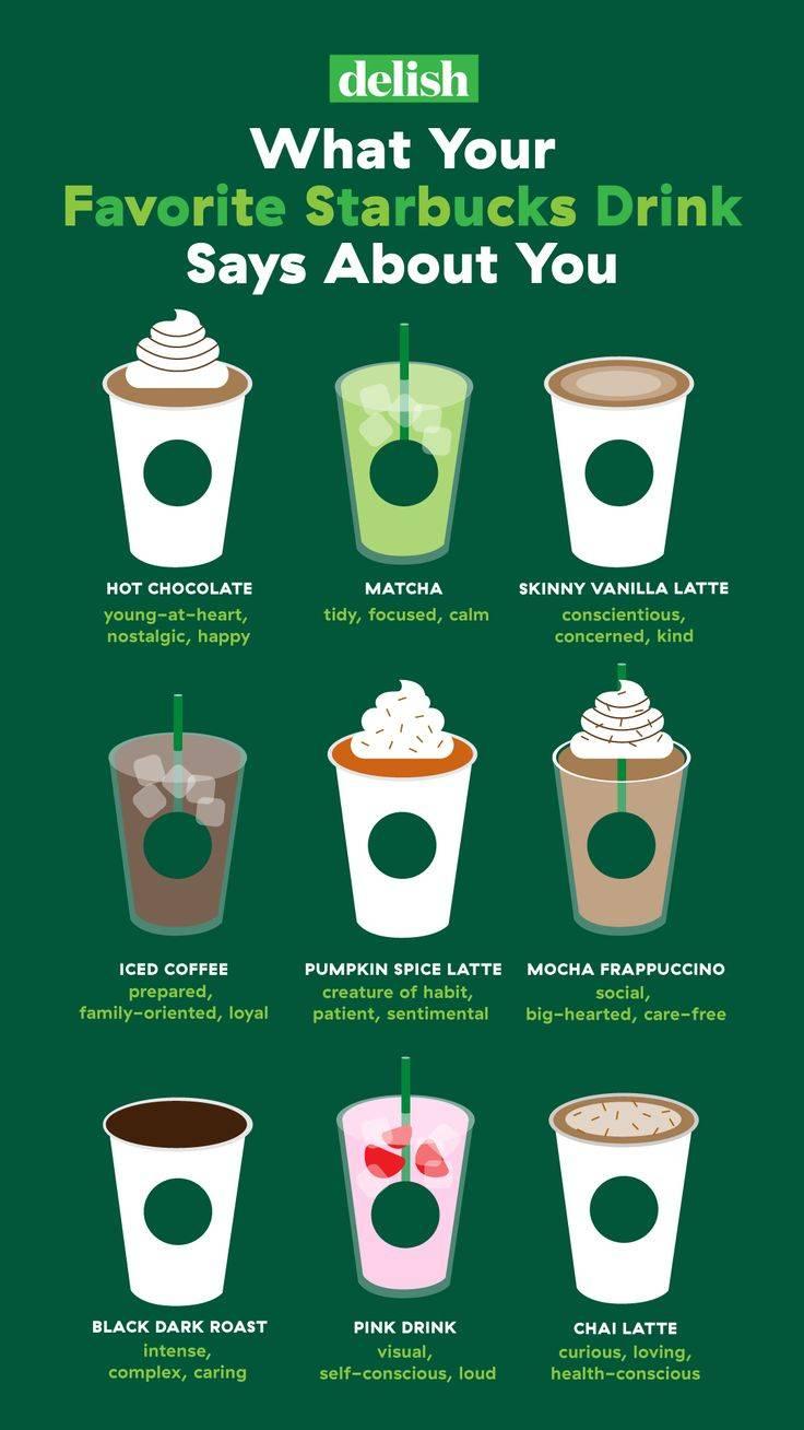 Кофе в starbucks, кофейные напитки, цены, рецепты