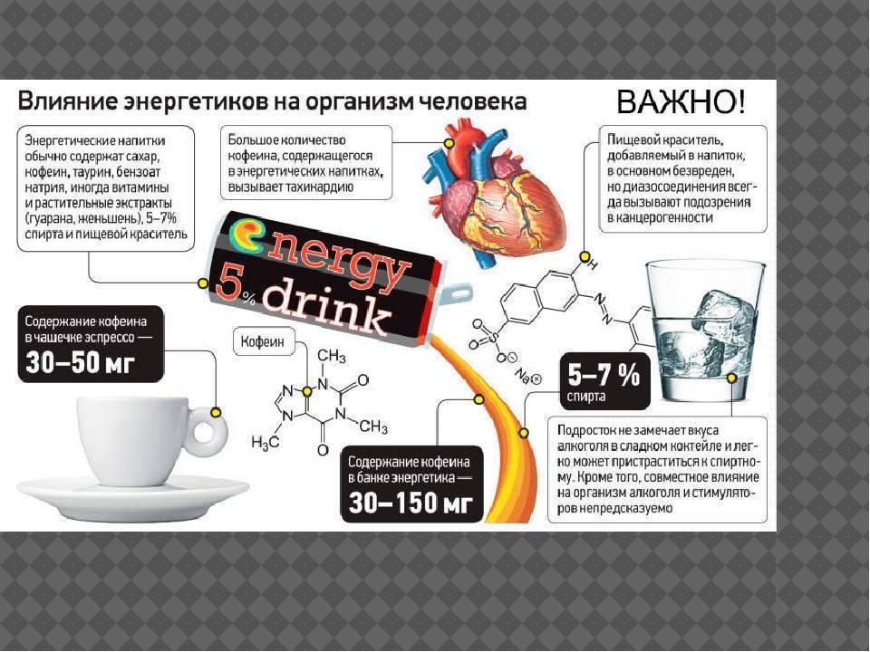 Со скольки лет детям можно пить кофе, какой и почему
