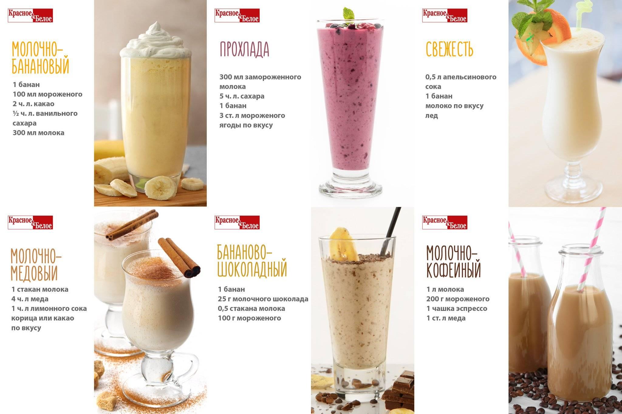 Кофейный коктейль: рецепты напитков (молочных, алкогольных, холодных)
