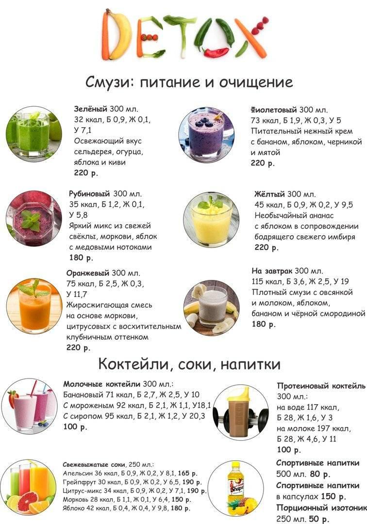 Детокс смузи: рецепты в блендере, отзывы, как пить detox для очищения организма или похудения