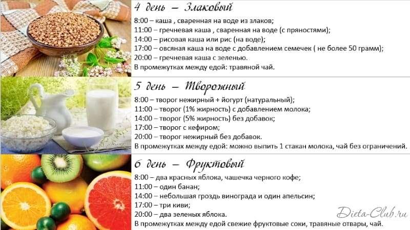 Что при похудении есть нельзя и что можно - список продуктов