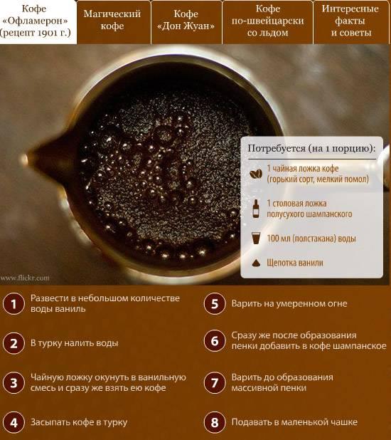 Как правильно варить кофе в турке: 6 рецептов с фото