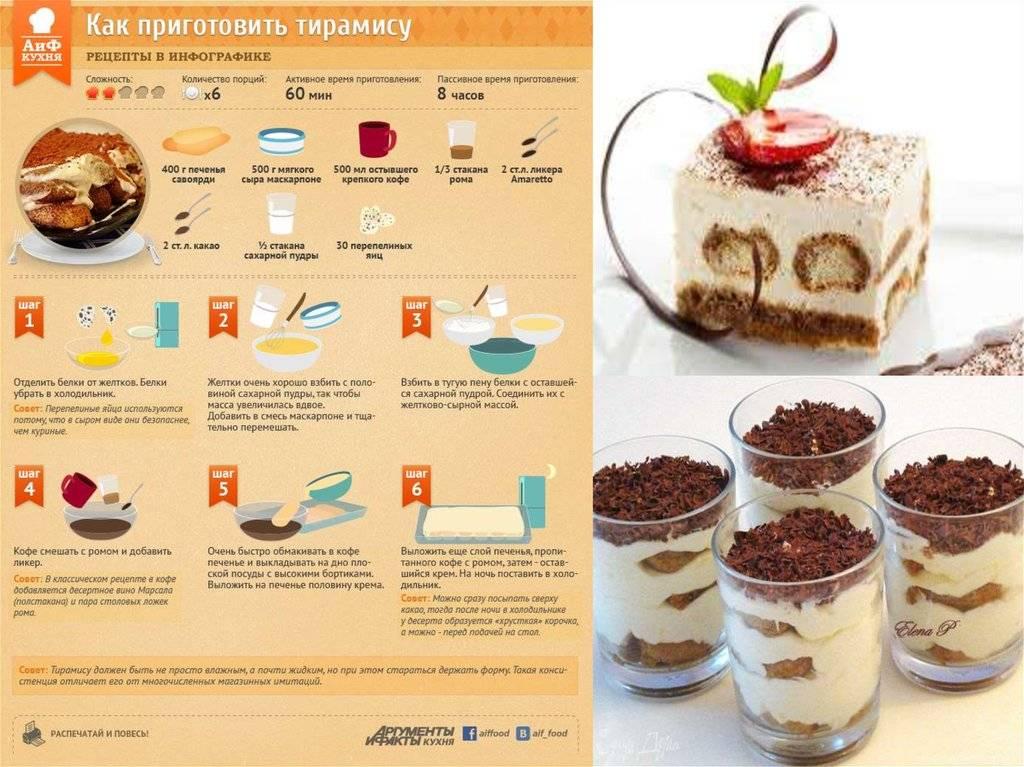 Кофе с мороженым как называется, рецепты, калорийность