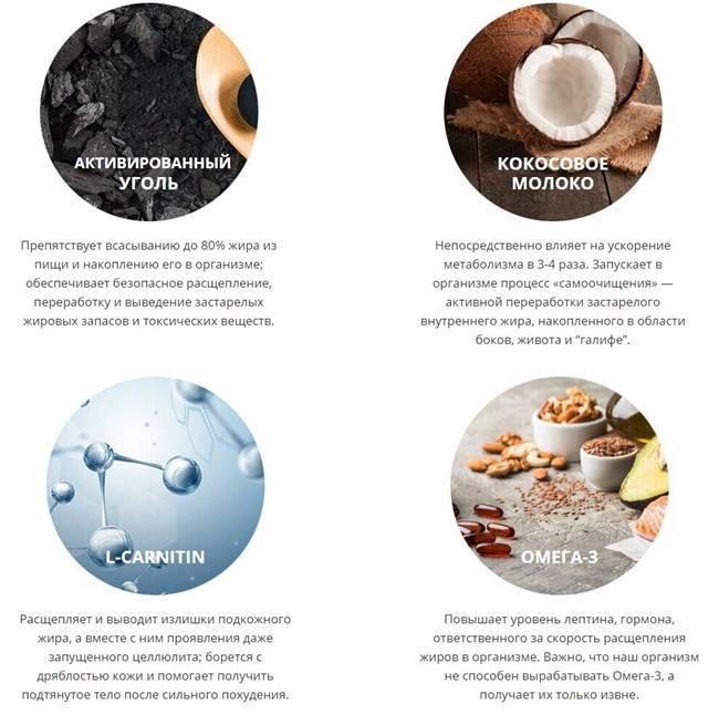 Black latte угольный кофе для похудения отзывы: обзор, где купить