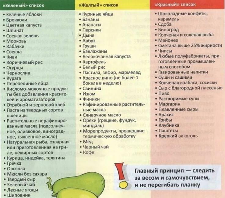 Симптомы заболеваний, диагностика, коррекция и лечение молочных желез — molzheleza.ru. можно ли какао при грудном вскармливании: польза какао с молоком для кормящей мамы можно ли какао при грудном вскармливании: польза какао с молоком для кормящей мамы