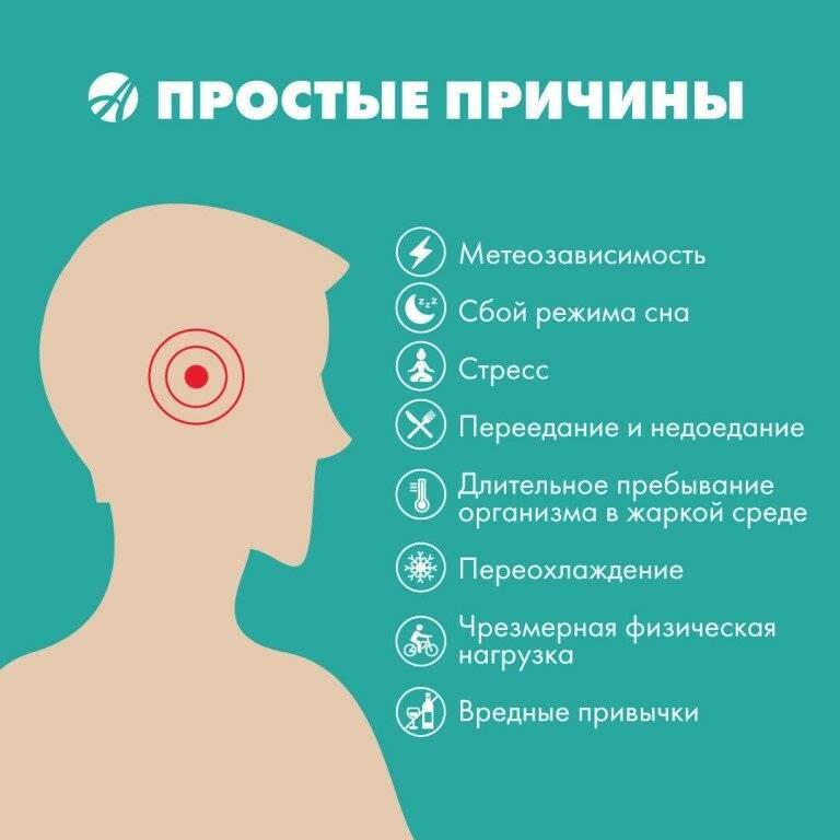 Как помочь себе при головокружении