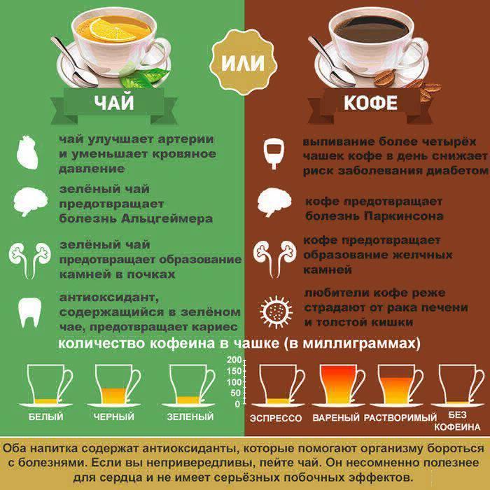 Зачем к кофе подается вода?