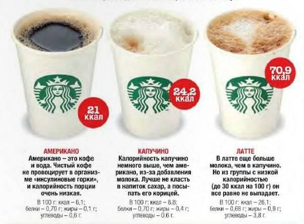 ➤➤➤ сколько калорий в кофе? - здоровый образ жизни