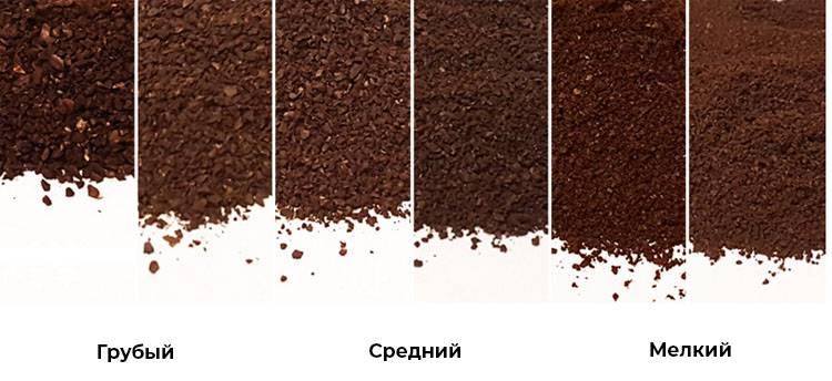 Как настроить кофемашину на разные режимы работы (2021г.)