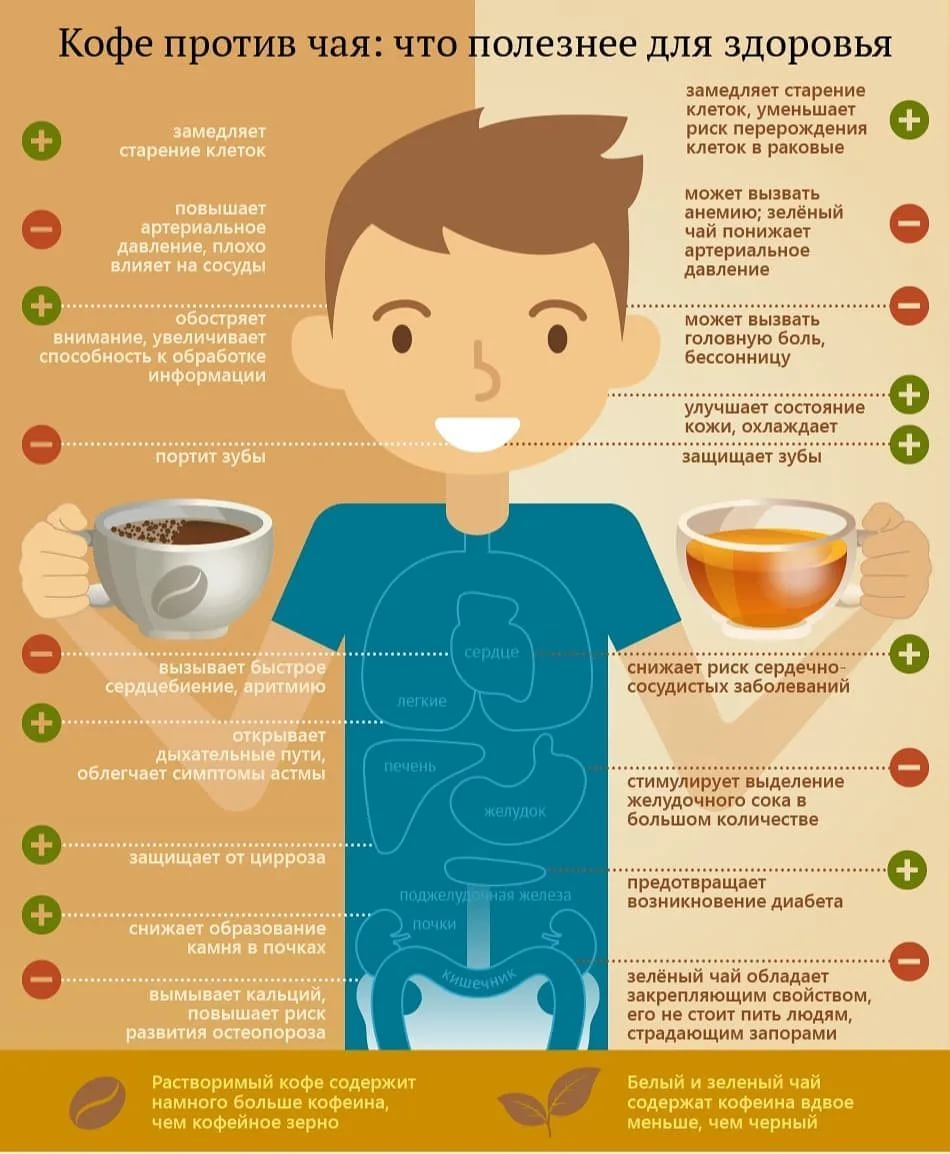 11 фактов о пользе растворимого кофе для здоровья и возможный вред