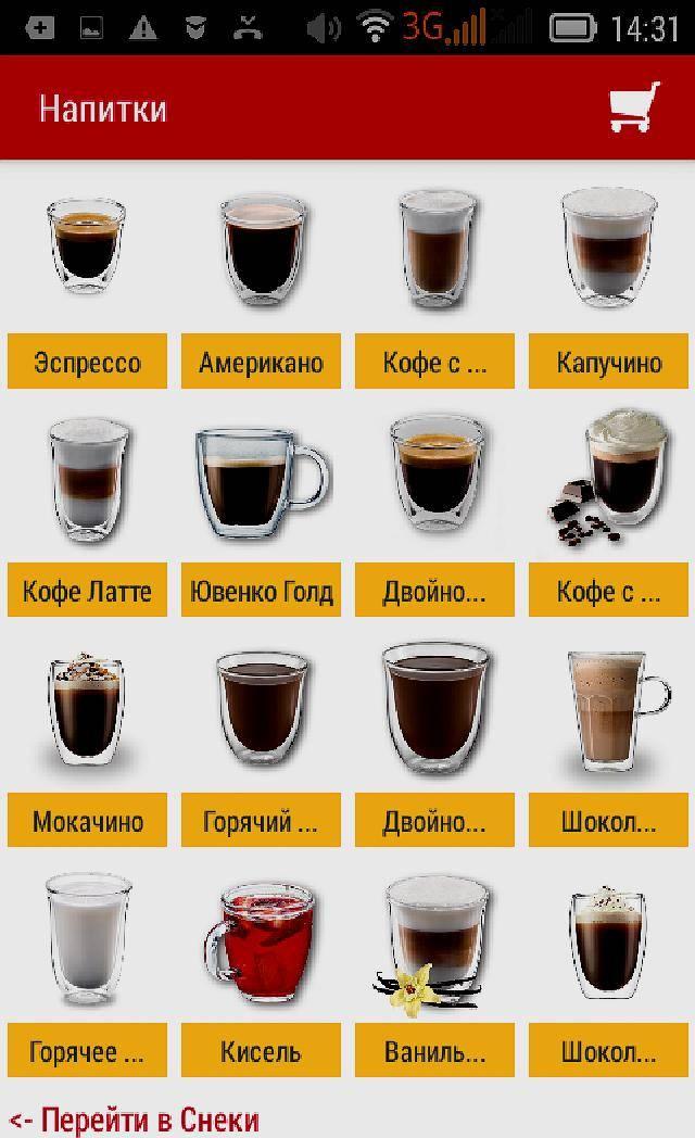Кофе эспрессо – что это такое, как готовить и чем отличается от обычного