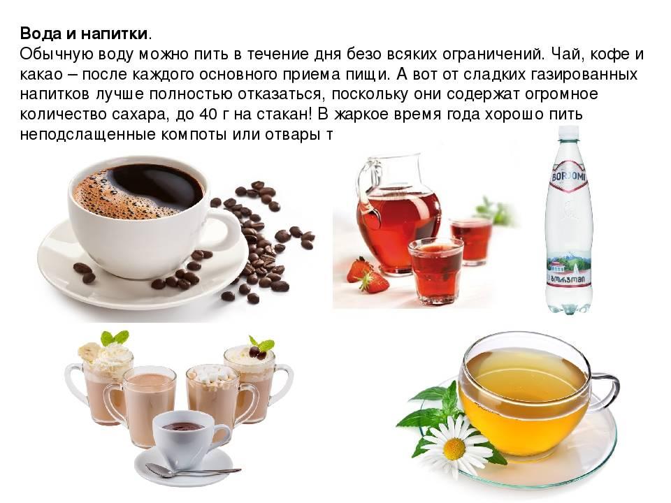 Питьевой режим для похудения по часам, диета и таблица | доктор борменталь