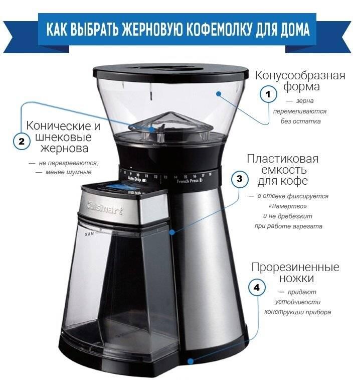 Как выбрать кофемолку для дома?   кофемолка
