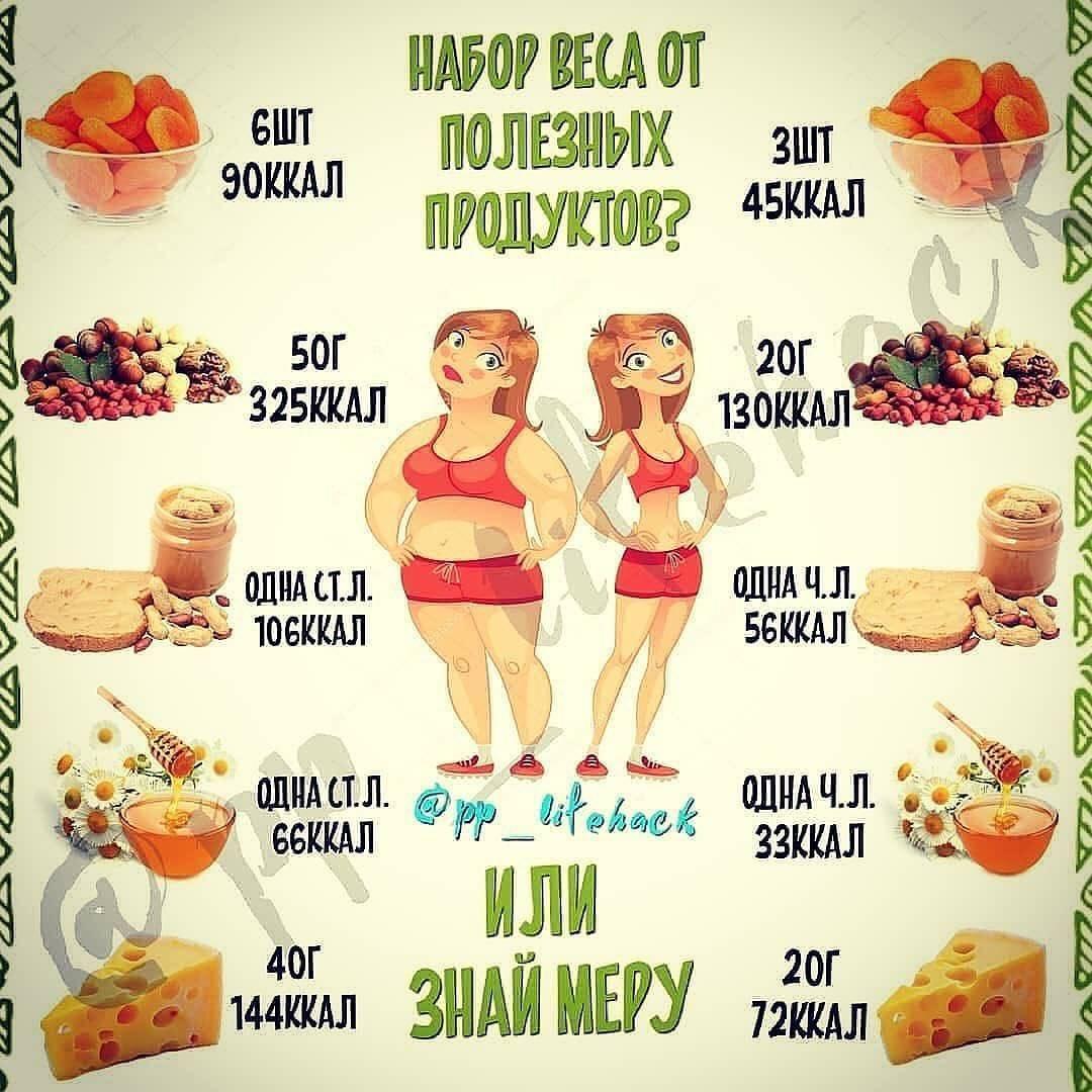 С чем пить чай при похудении правильно и чем заменить сладкое - полезные диетические продукты