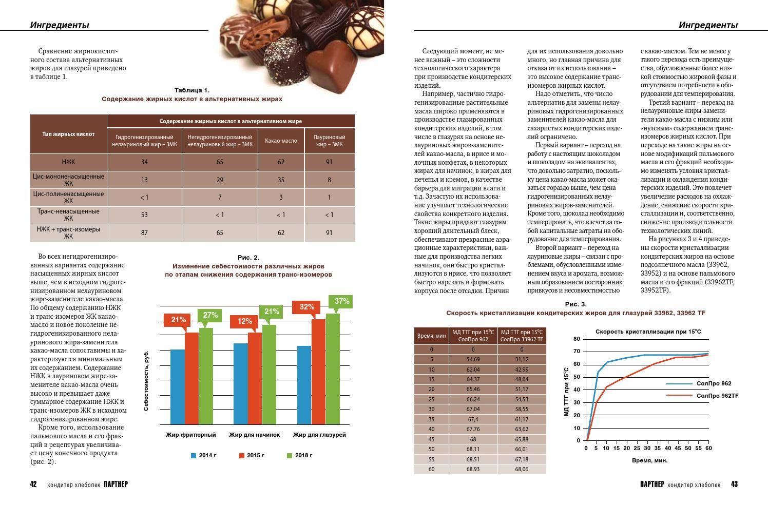 Заменитель какао-масла: что это такое, характеристика, виды жиров (лауриновые и нелауриновые)