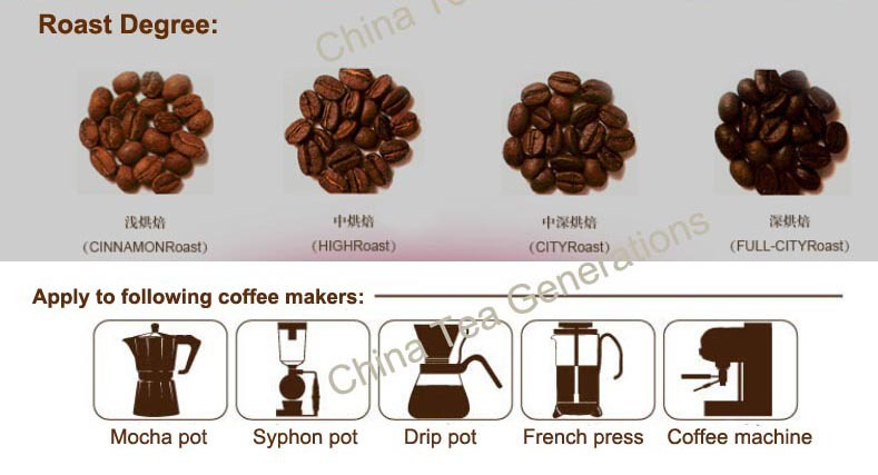 Арабика и робуста - различия | сорта кофе