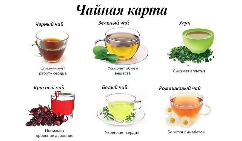 Можно ли ребенку чай ? какой зеленый или черный ?