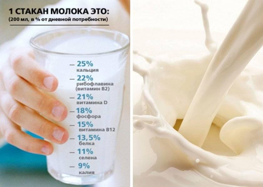 Диета молокочай для похудения — теряем до 12 кг за 2 недели | simpleslim