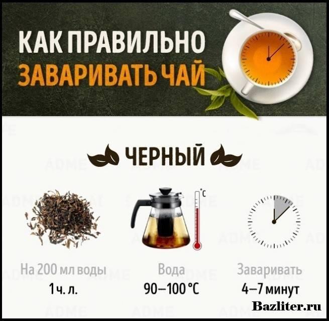 5 главных видов китайского чая Пуэр (+как выбрать)