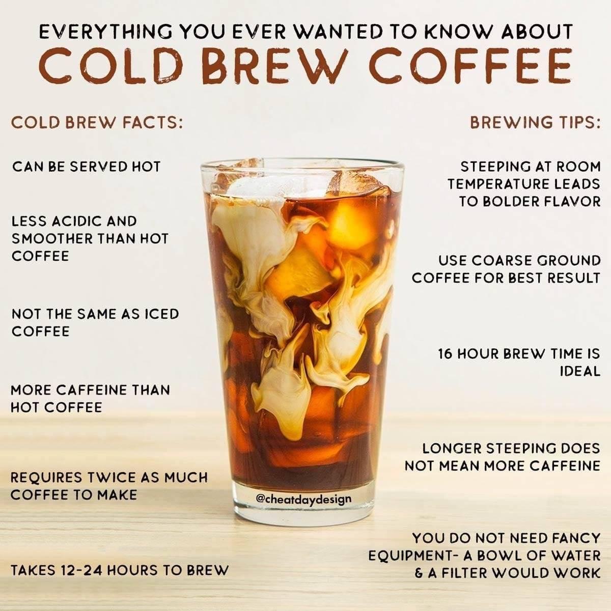 Кофе— эксперт рассказал, как варить кофе по-ирландски, что такое колд брю икакой кофе попробовать / нв
