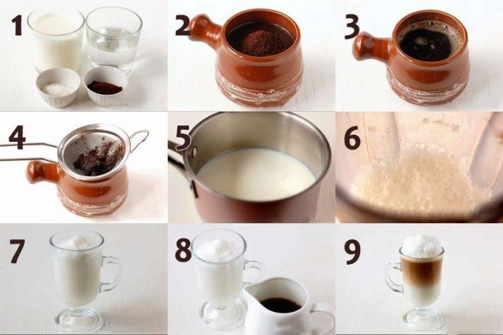 Кофе латте рецепт в домашних условиях