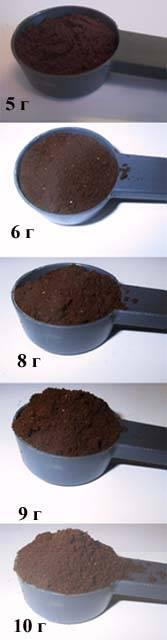 Расход кофе в кофемашине на одну чашку и как его уменьшить