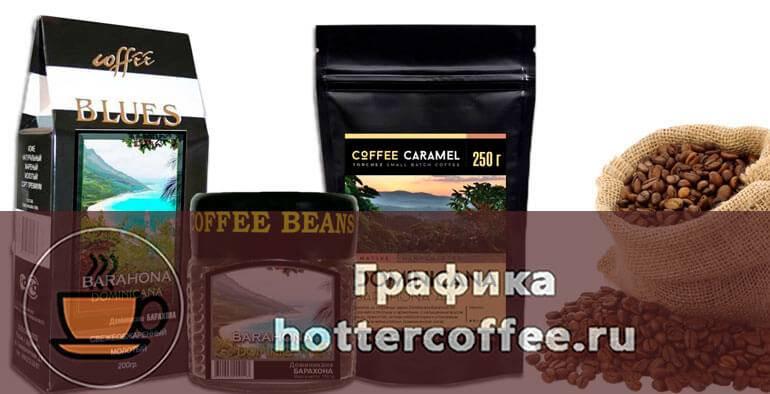 Кофе по-доминикански: глоток бодрости в стиле «баунти»