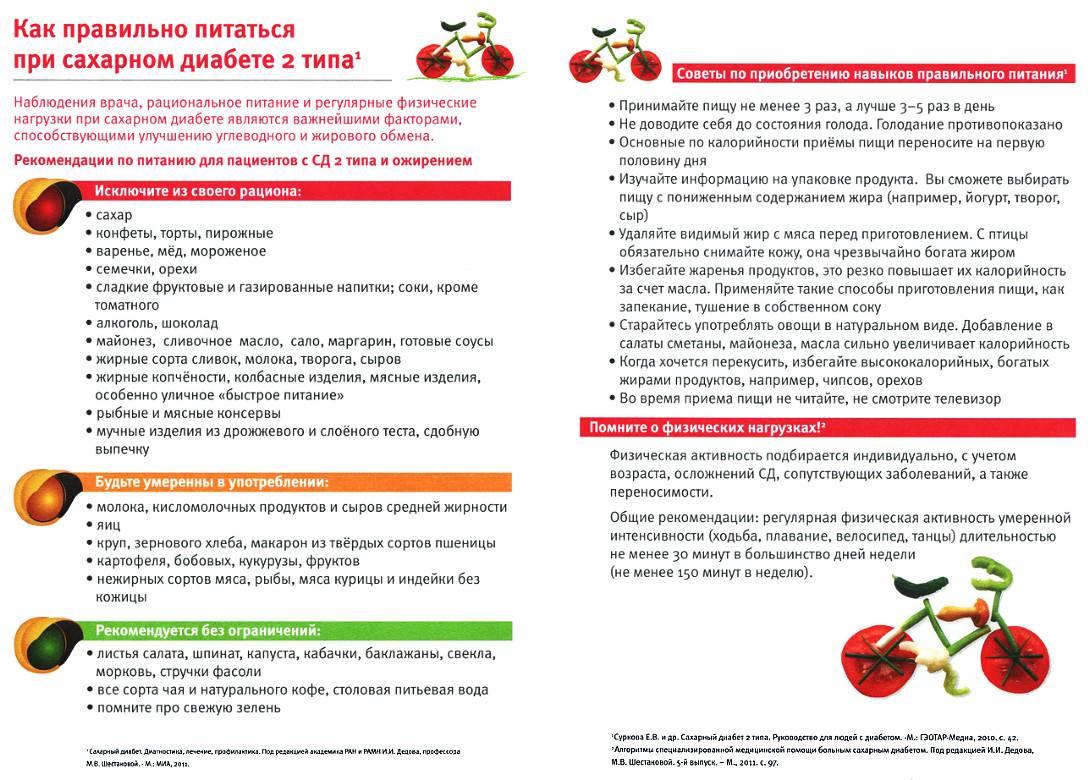 Грецкие орехи при сахарном диабете 1 и 2 типа