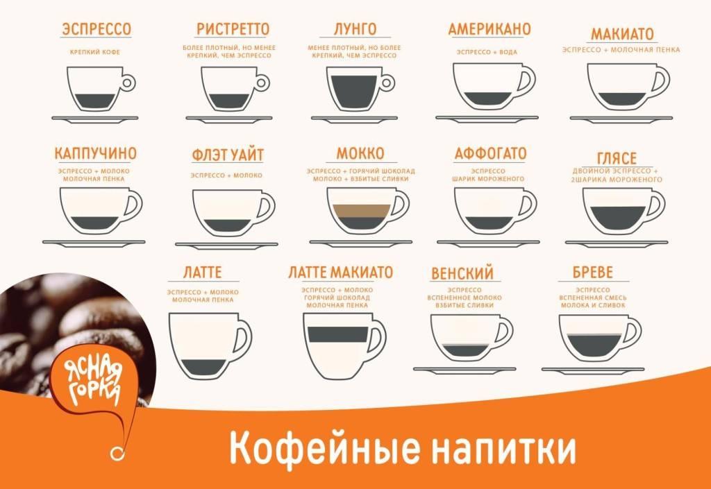 Кофейно-шоколадный напиток bicherin